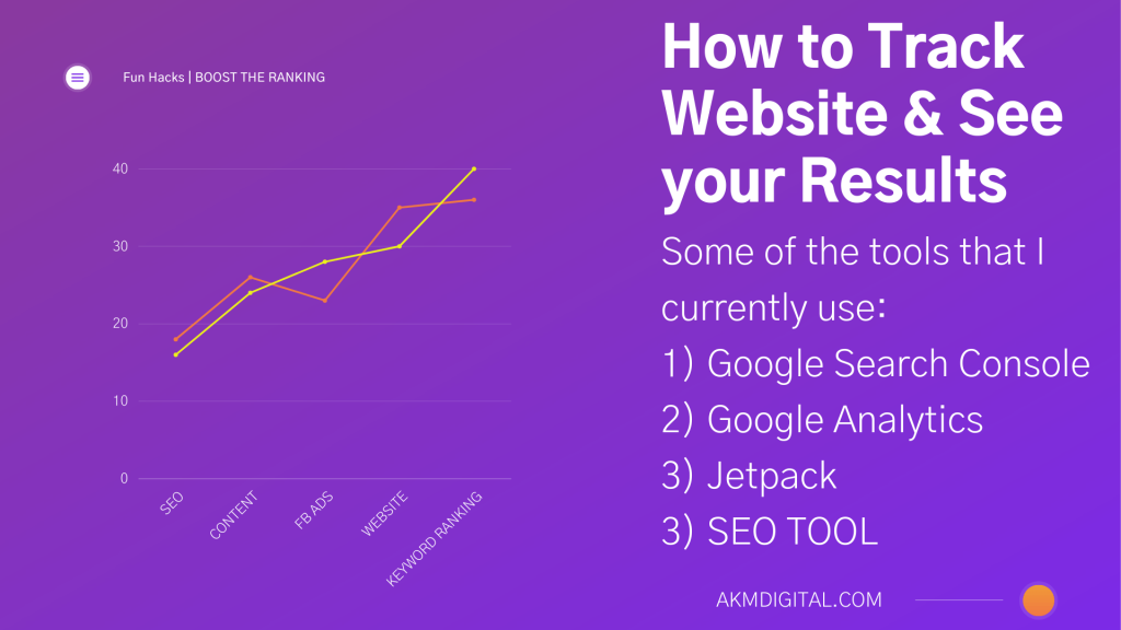 How to Track Website & See your Results - Google Search Console, Google Analytics, Jetpack - AKMDIGITAL.COM