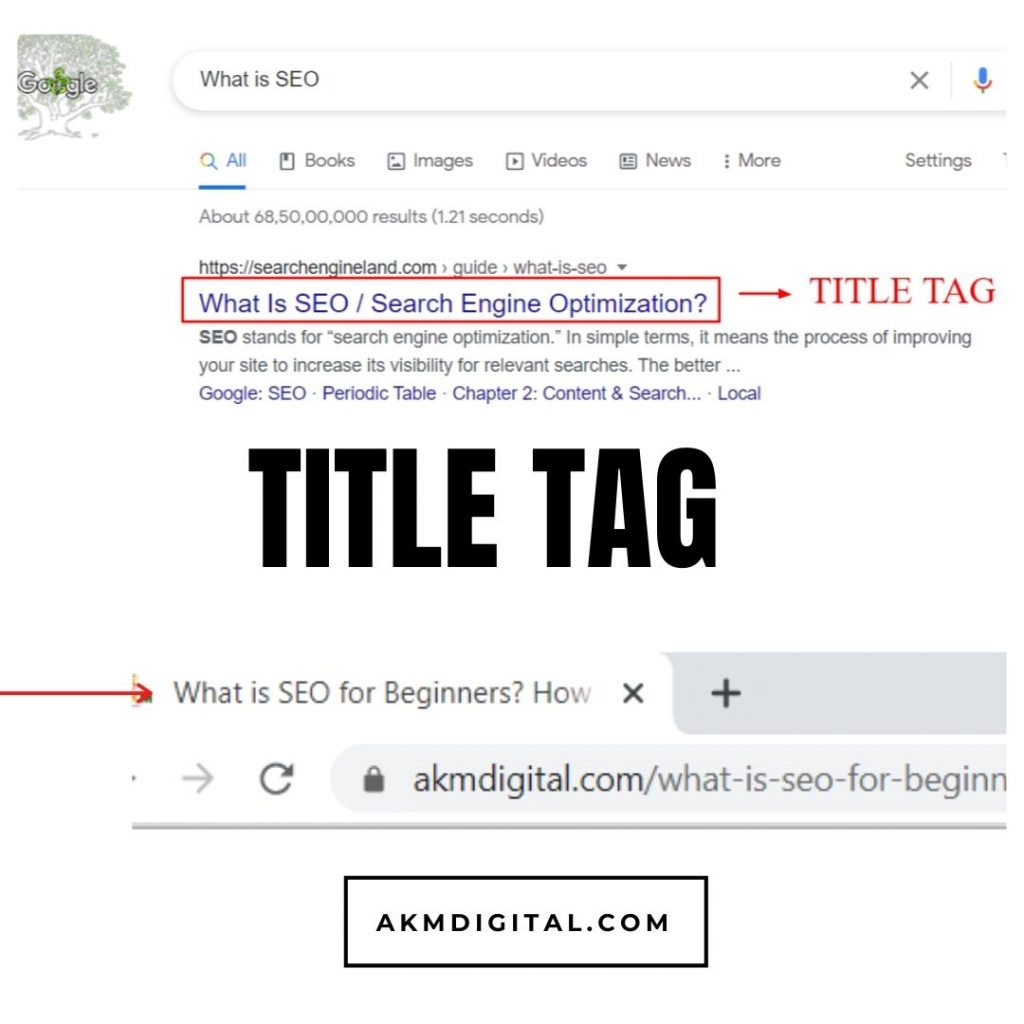 What is Title Tag?